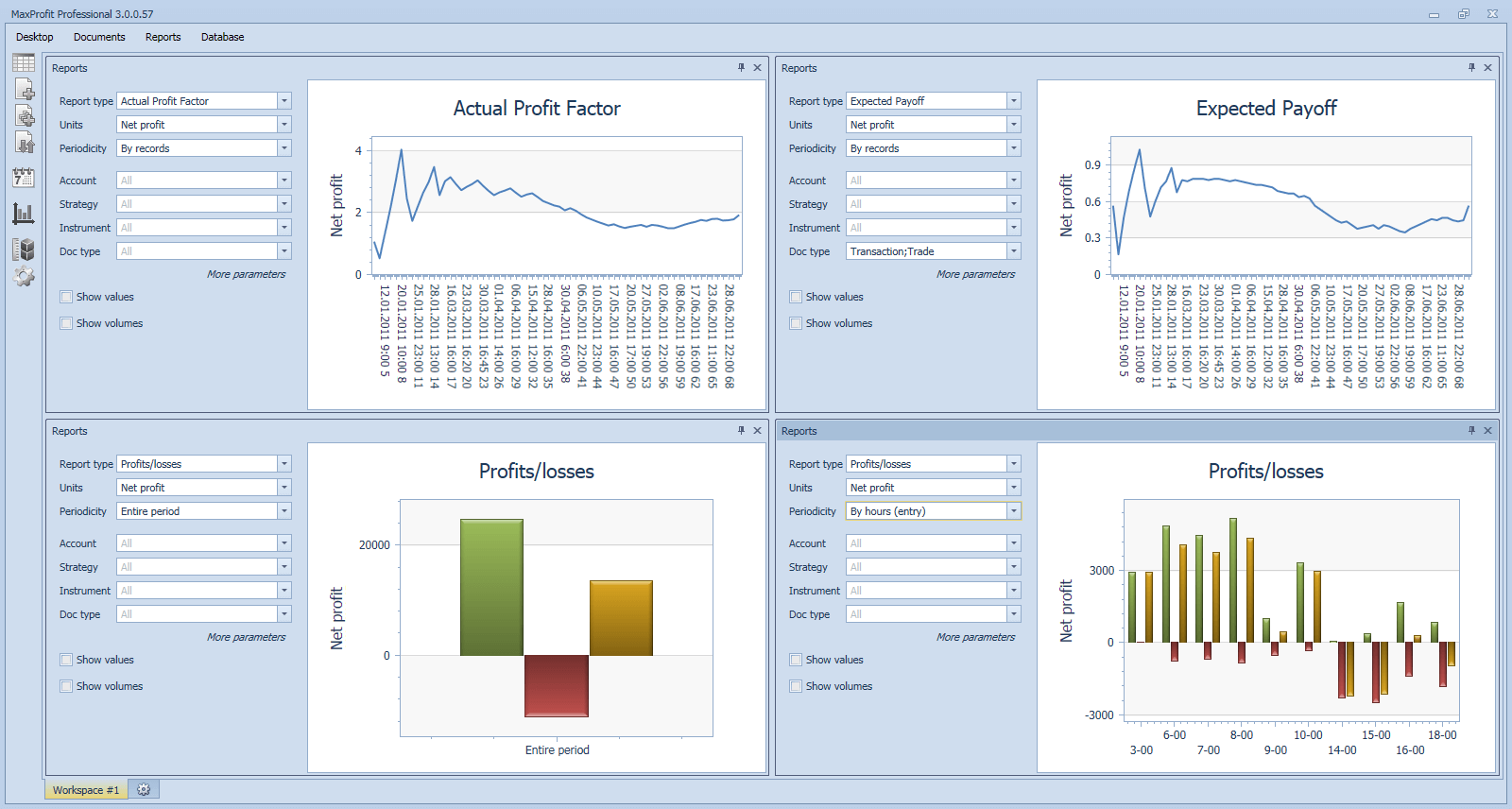 Trader's Diary software