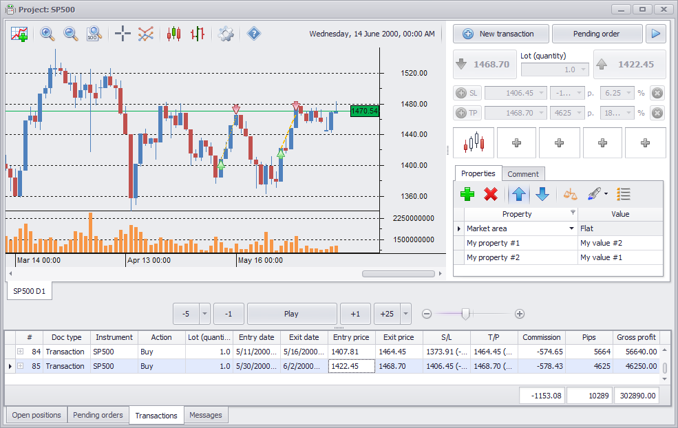 Free forex strategy tester software